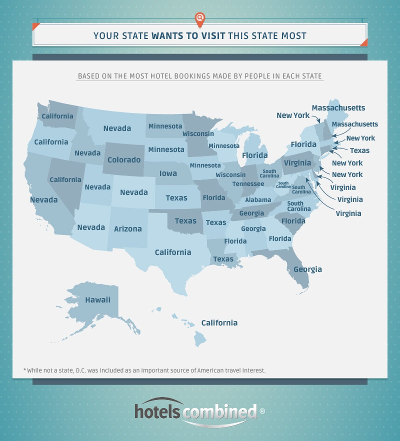 Americans Favorite Destinations State By State Travel