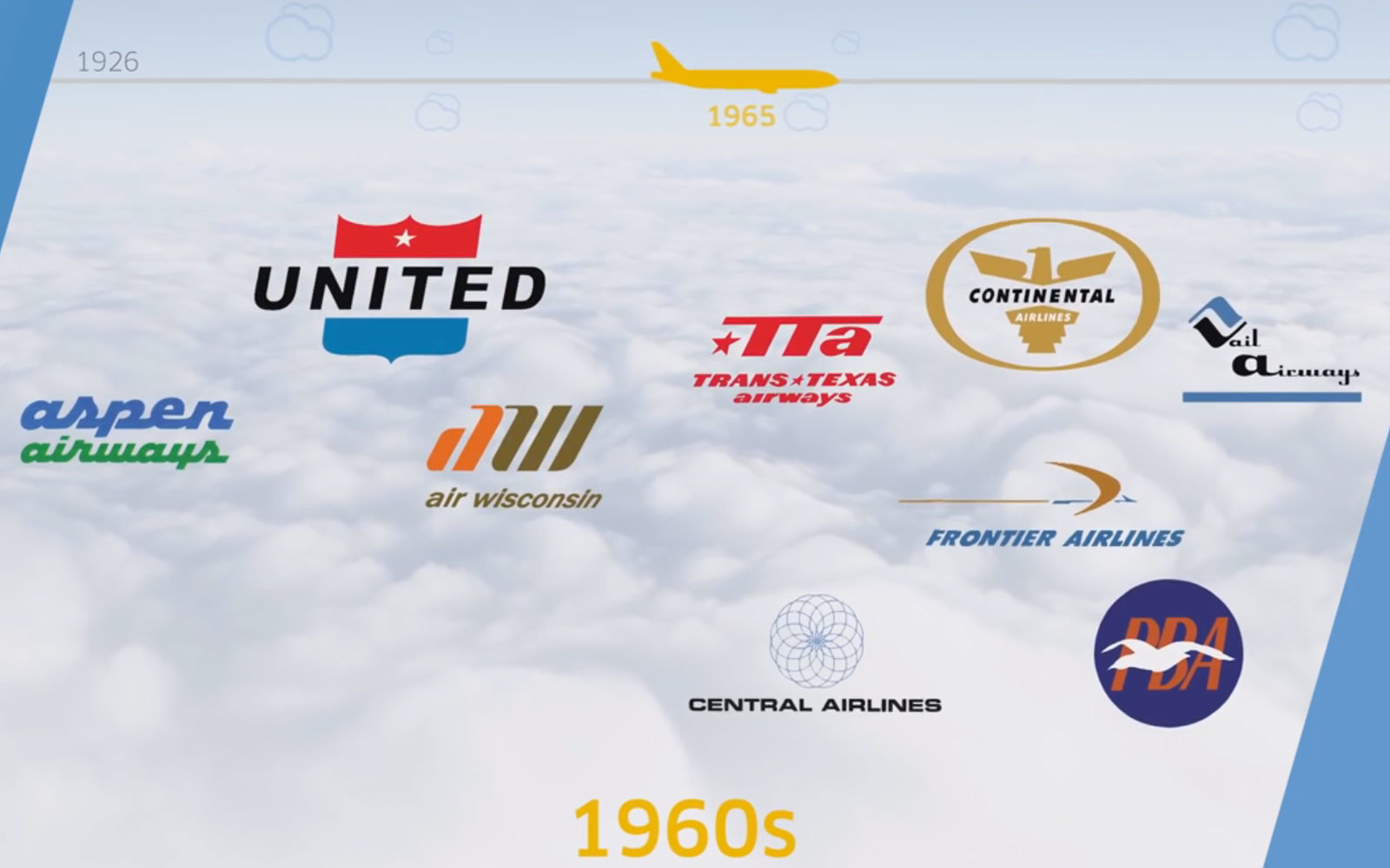 Speed through 90 years of airline logos in 60 seconds: