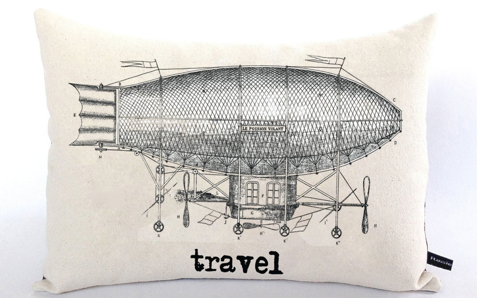 Travel Inspired Products from Etsy