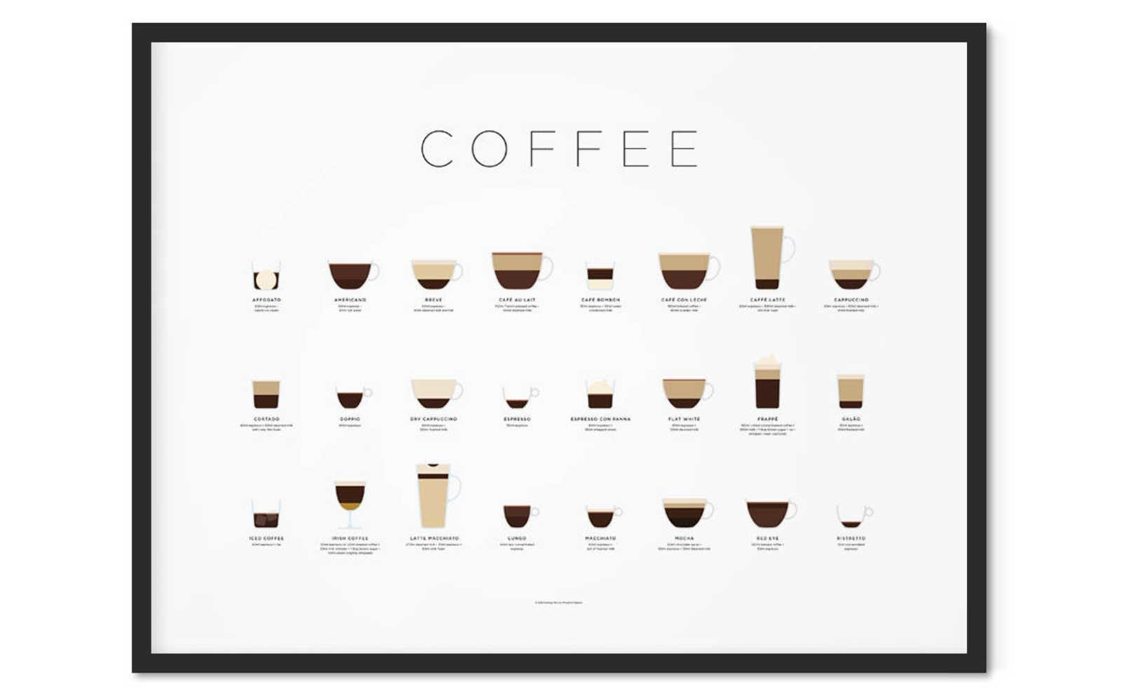 Everlong Print Co. Coffee Print