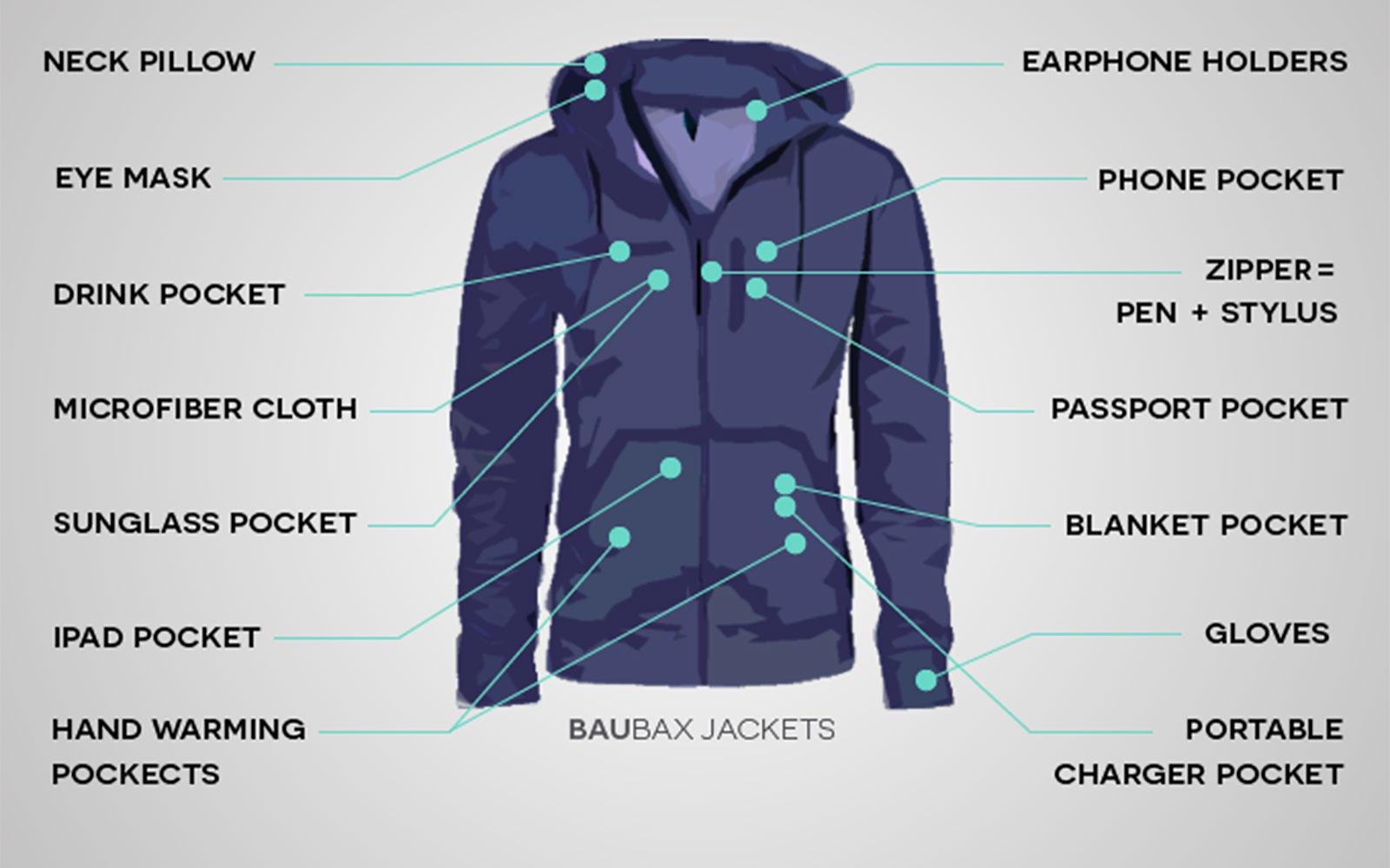 Ingenious Travel Jacket Has Already Raised $900K on Kickstarter