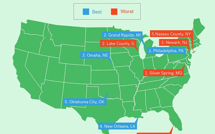Best Places to Live for Millenials