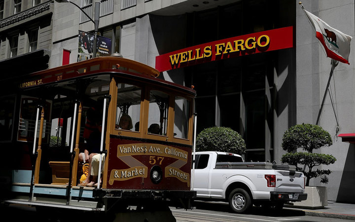 A Cable Car passes a Wells Fargo Bank branch office