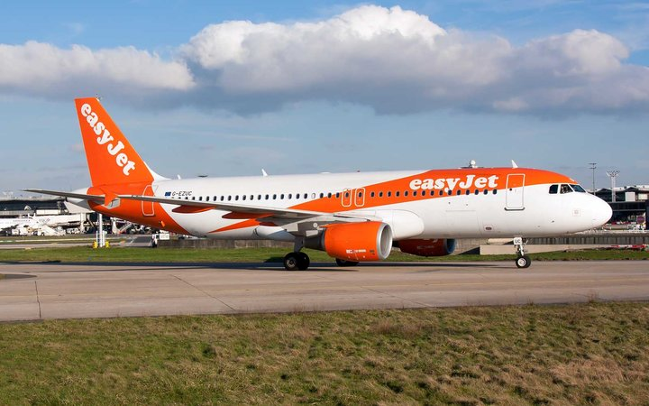 Side view of an EasyJet plane in 2018