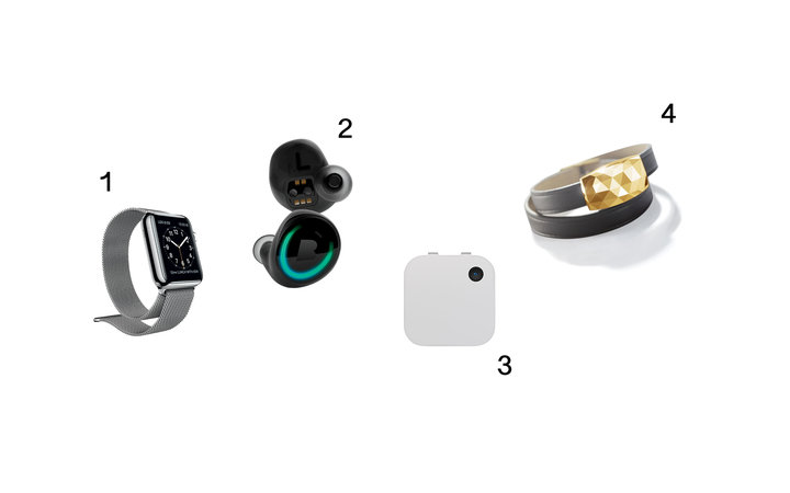 wearable products for travel