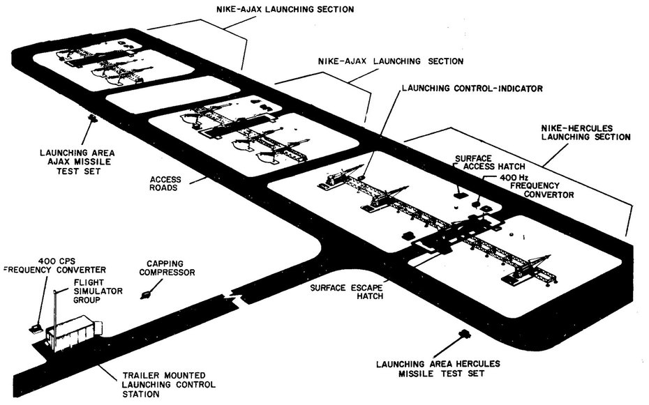 the nuclear missile sites of los angeles