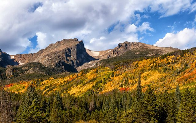 The 3 Best National Parks To Visit in Colorado