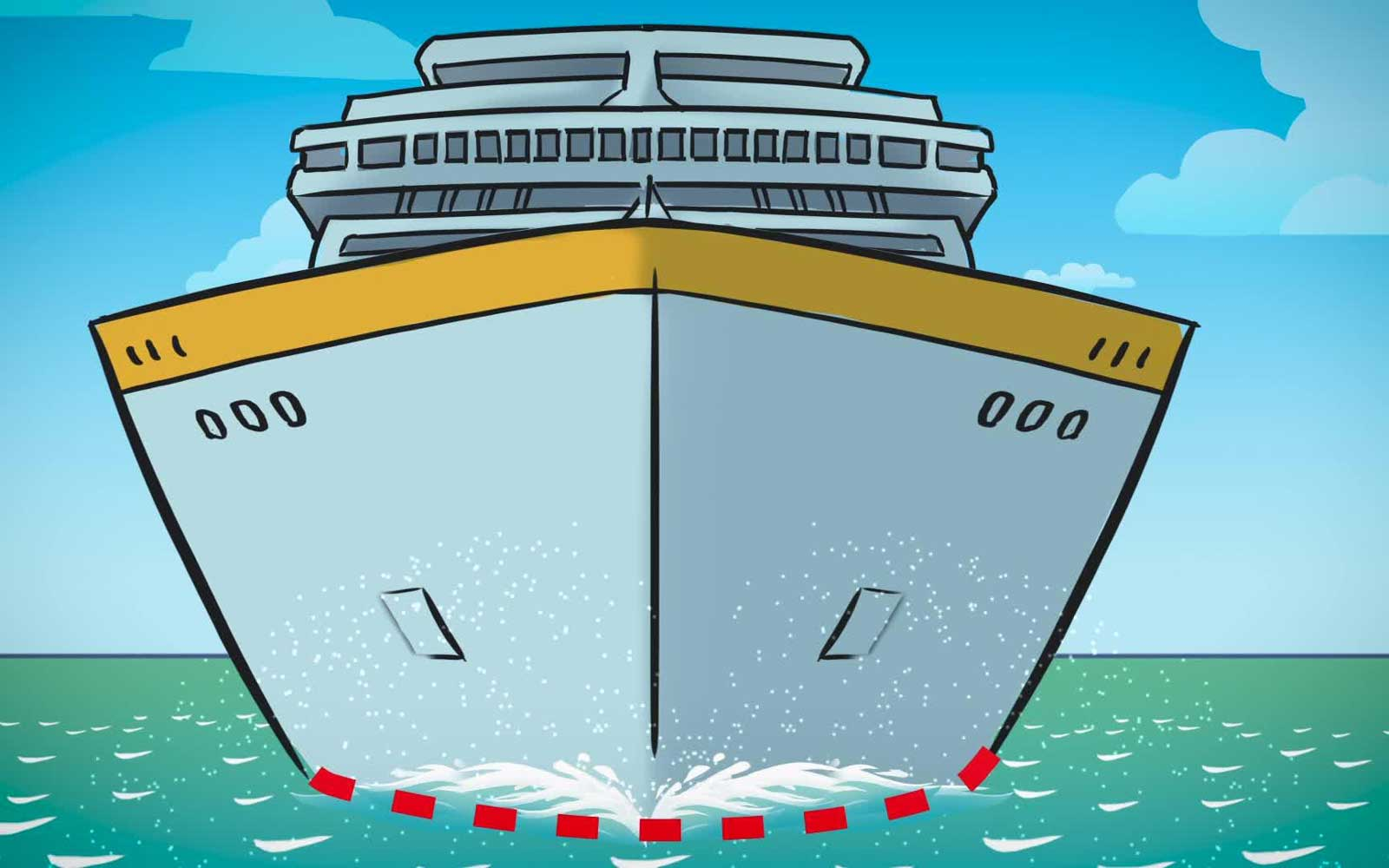 How To Beat Seasickness On Your Next Cruise Travel Leisure - Where to stay on a cruise ship to avoid seasickness